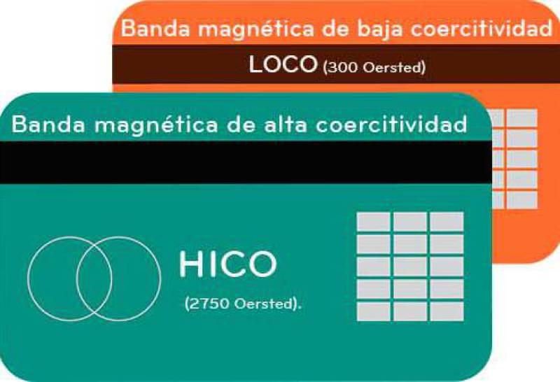 tipo-de-banda-magnetica